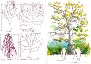 Urban Sketching Kurs Struktur und Farbe
