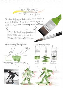 Aquarell – welche Pinsel